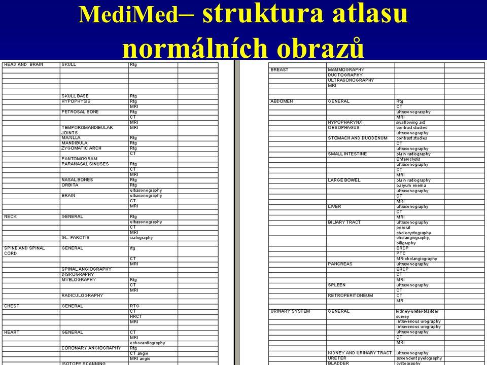 MediMed – struktura atlasu normálních obrazů