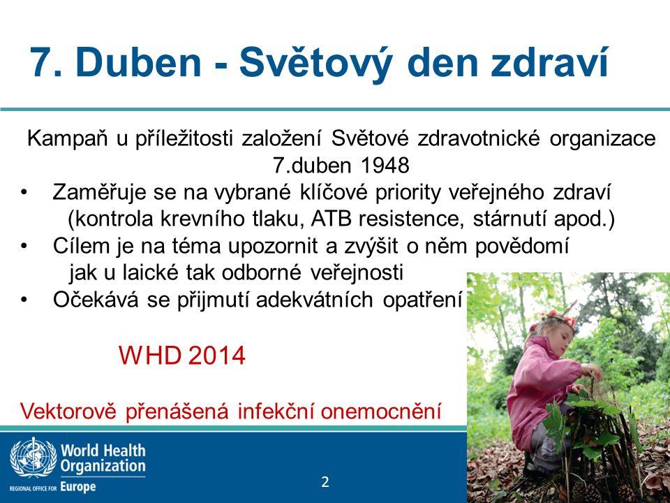 7. Duben - Světový den zdraví Kampaň u příležitosti založení Světové zdravotnické organizace 7.duben 1948 Zaměřuje se na vybrané klíčové priority veře