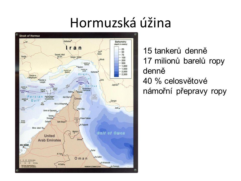 Hormuzská úžina 15 tankerů denně 17 milionů barelů ropy denně 40 % celosvětové námořní přepravy ropy