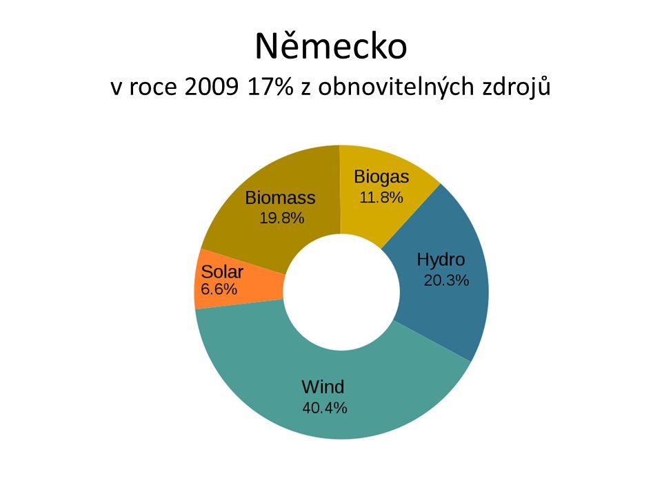 Německo v roce 2009 17% z obnovitelných zdrojů