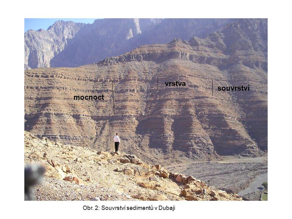 Vznik usazených hornin 1) nahromaděním úlomků – úlomkovité (štěrk) 2) z pozůstatku organismů – organogenní (uhlí) 3) krystalizací z roztoků – chemogenní (travertin) genní = vznikající pevninské/mořské Obr.