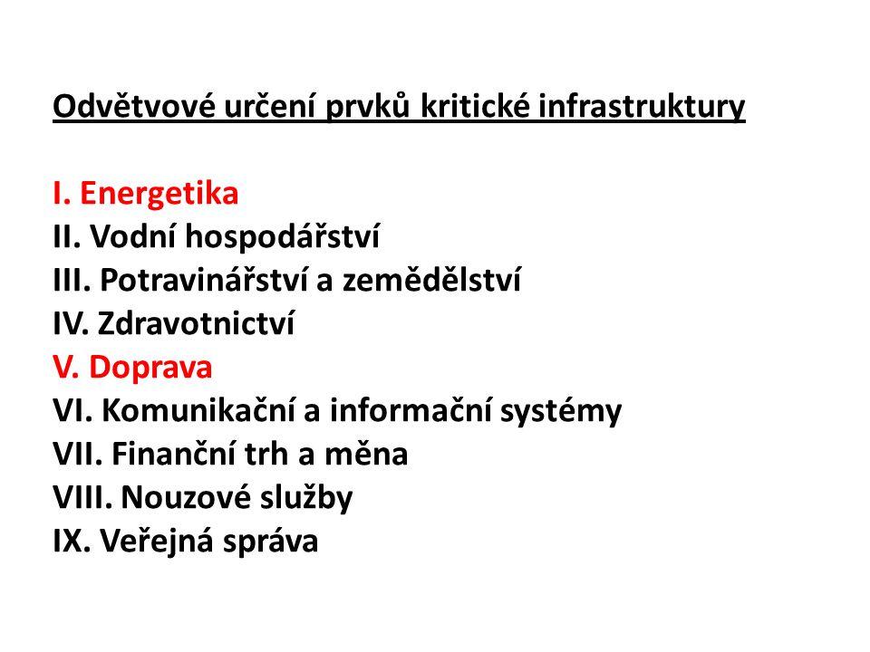 Odvětvové určení prvků kritické infrastruktury I. Energetika II.