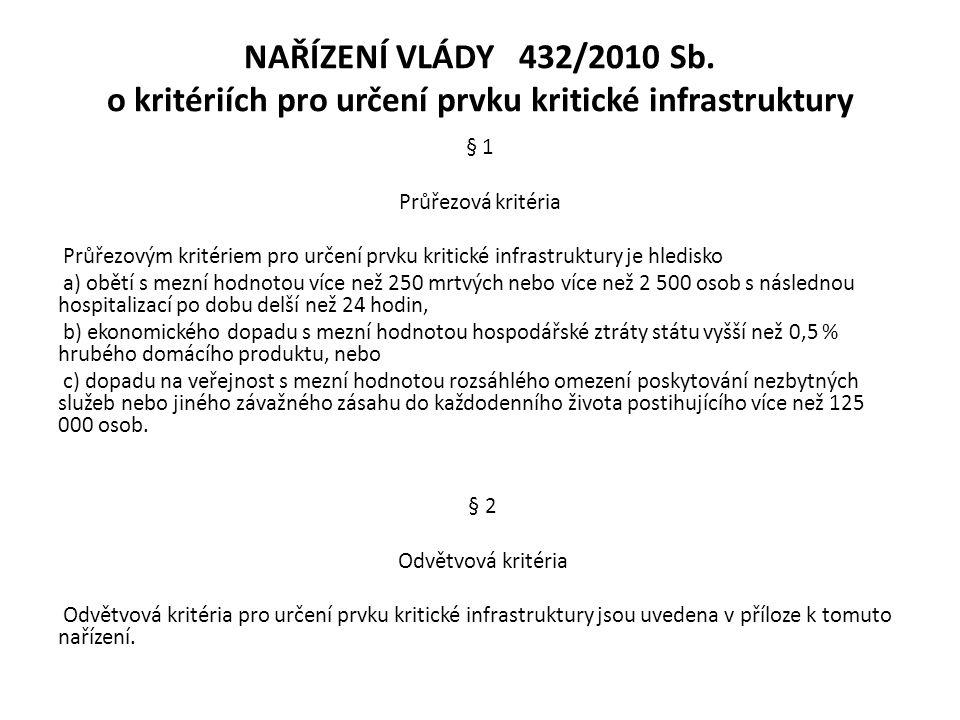 NAŘÍZENÍ VLÁDY 432/2010 Sb.