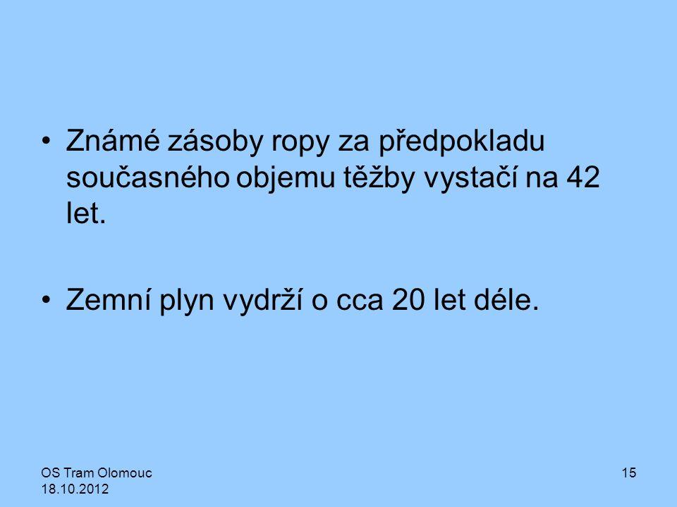 OS Tram Olomouc 18.10.2012 15 Známé zásoby ropy za předpokladu současného objemu těžby vystačí na 42 let. Zemní plyn vydrží o cca 20 let déle.
