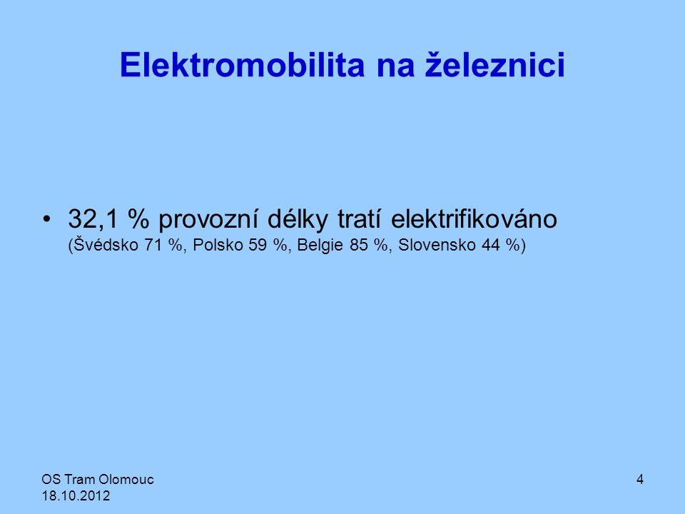 OS Tram Olomouc 18.10.2012 4 Elektromobilita na železnici 32,1 % provozní délky tratí elektrifikováno (Švédsko 71 %, Polsko 59 %, Belgie 85 %, Slovens