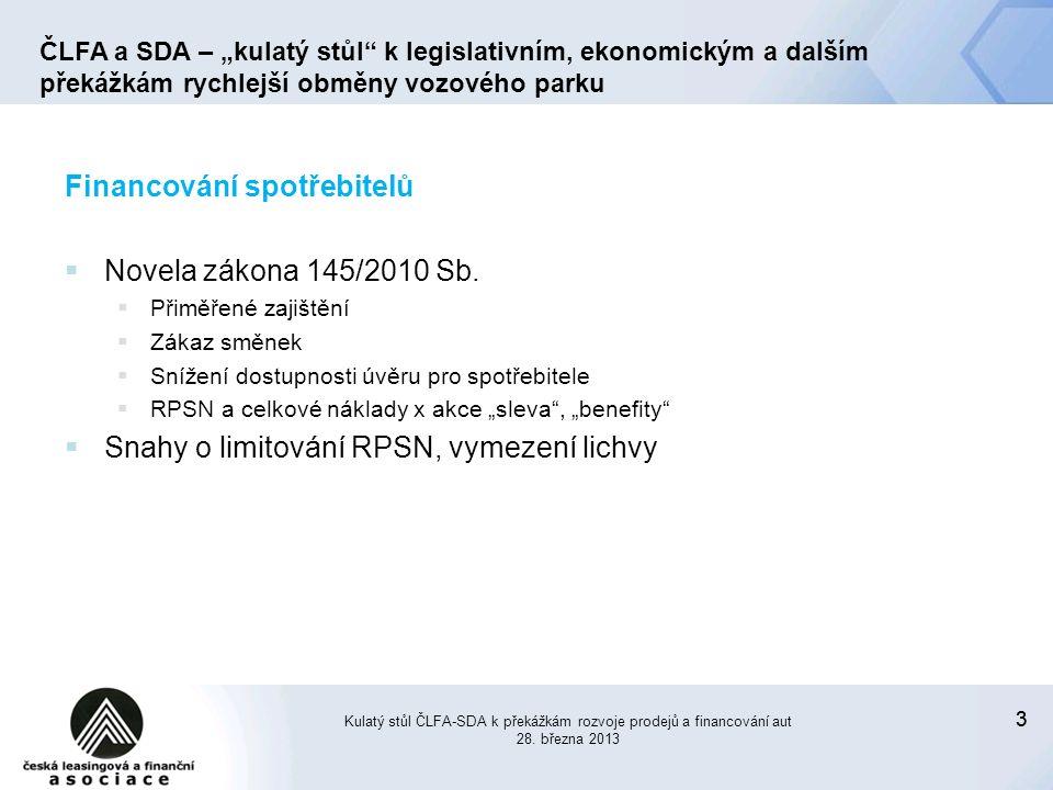 33 Financování spotřebitelů  Novela zákona 145/2010 Sb.
