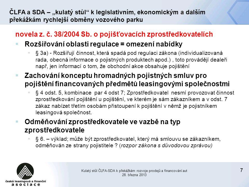 88  Obecný zákaz pobídek při nabídce pojištění  § 21.