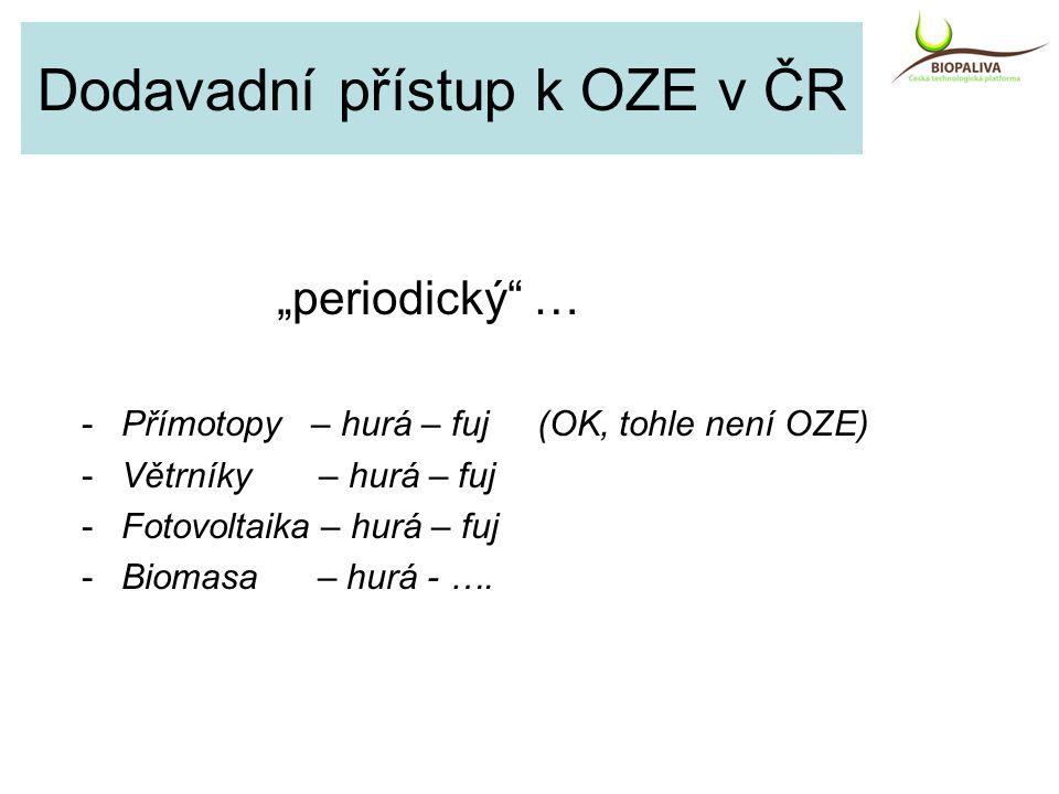 """""""periodický"""" … -Přímotopy – hurá – fuj (OK, tohle není OZE) -Větrníky – hurá – fuj -Fotovoltaika – hurá – fuj -Biomasa – hurá - …. Dodavadní přístup k"""