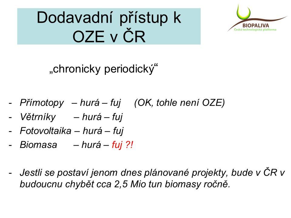 """chronicky periodický "" -Přímotopy – hurá – fuj (OK, tohle není OZE) -Větrníky – hurá – fuj -Fotovoltaika – hurá – fuj -Biomasa – hurá – fuj ?! -Jestl"