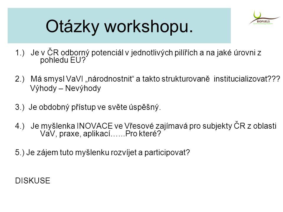 """Otázky workshopu. 1.) Je v ČR odborný potenciál v jednotlivých pilířích a na jaké úrovni z pohledu EU? 2.) Má smysl VaVI """"národnostnit"""" a takto strukt"""