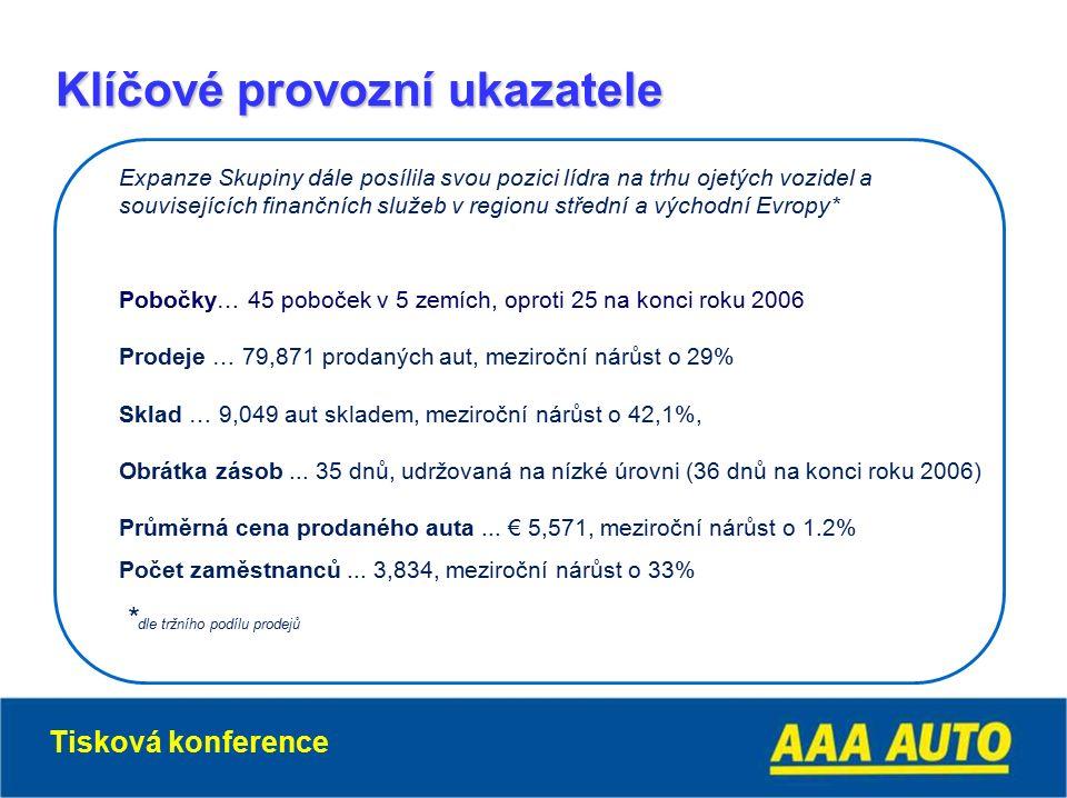 Klíčové provozní ukazatele Expanze Skupiny dále posílila svou pozici lídra na trhu ojetých vozidel a souvisejících finančních služeb v regionu střední a východní Evropy* Pobočky… 45 poboček v 5 zemích, oproti 25 na konci roku 2006 Prodeje … 79,871 prodaných aut, meziroční nárůst o 29% Sklad … 9,049 aut skladem, meziroční nárůst o 42,1%, Obrátka zásob...