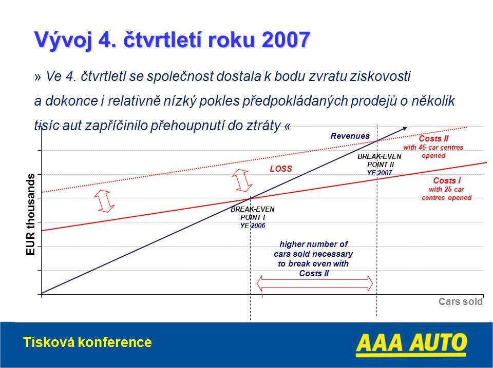 Vývoj 4. čtvrtletí roku 2007 Tisková konference » Ve 4.