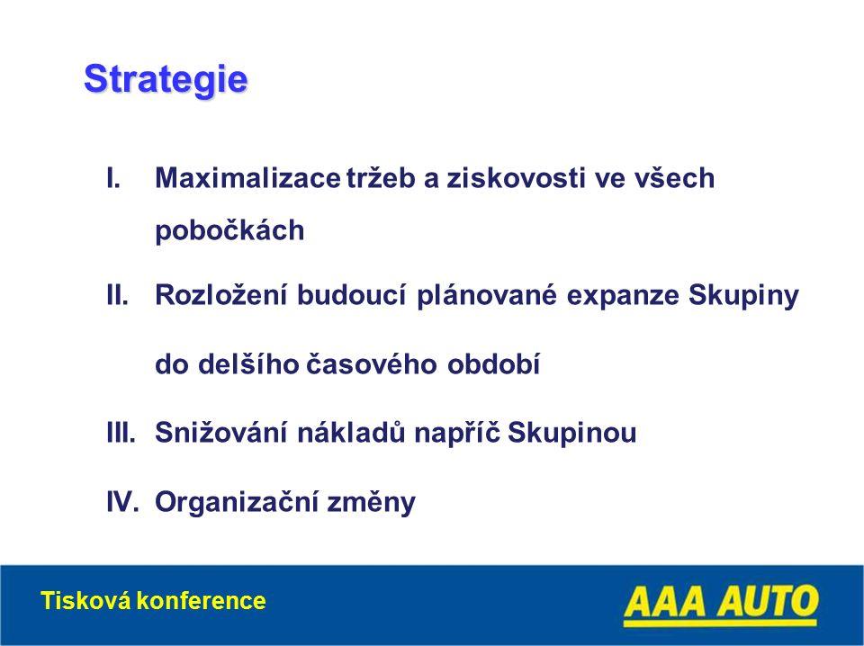Strategie Tisková konference I.Maximalizace tržeb a ziskovosti ve všech pobočkách II.Rozložení budoucí plánované expanze Skupiny do delšího časového období III.Snižování nákladů napříč Skupinou IV.Organizační změny