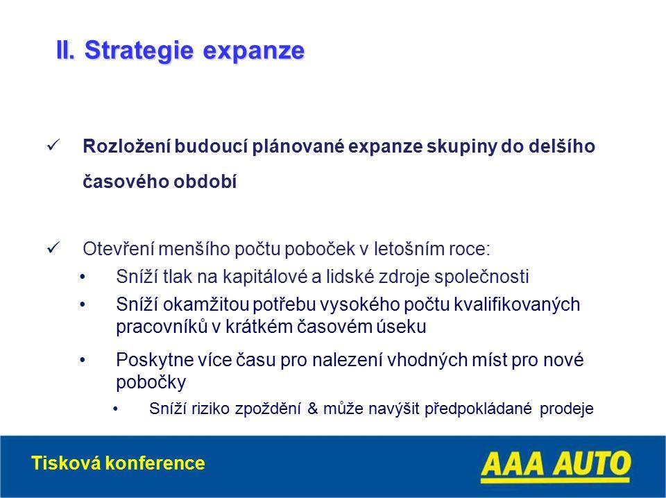 II. Strategie expanze Rozložení budoucí plánované expanze skupiny do delšího časového období Otevření menšího počtu poboček v letošním roce: Sníží tla