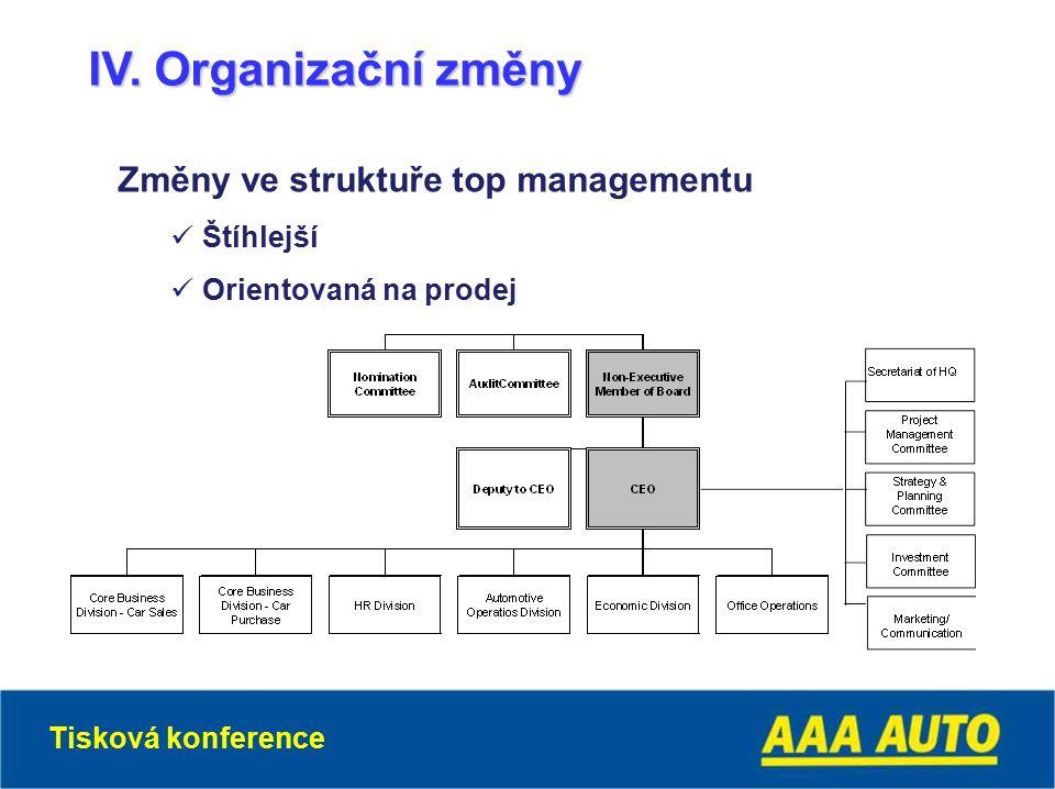 IV. Organizační změny Změny ve struktuře top managementu Štíhlejší Orientovaná na prodej Tisková konference