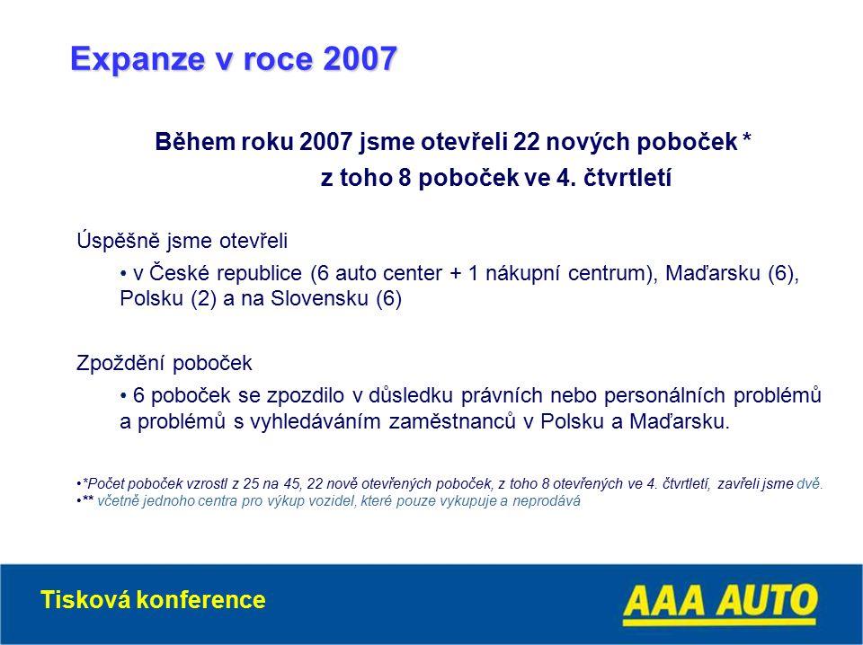 Expanze v roce 2007 Během roku 2007 jsme otevřeli 22 nových poboček * z toho 8 poboček ve 4.