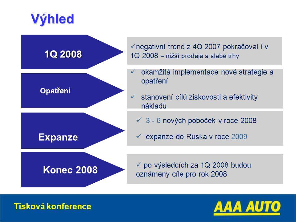 Výhled Opatření Expanze Konec 2008 okamžitá implementace nové strategie a opatření stanovení cílů ziskovosti a efektivity nákladů 3 - 6 nových poboček v roce 2008 expanze do Ruska v roce 2009 po výsledcích za 1Q 2008 budou oznámeny cíle pro rok 2008 1Q 2008 negativní trend z 4Q 2007 pokračoval i v 1Q 2008 – nižší prodeje a slabé trhy Tisková konference