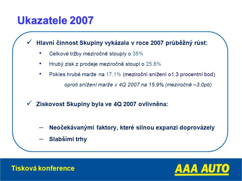 Hlavní činnost Skupiny vykázala v roce 2007 průběžný růst: Celkové tržby meziročně stouply o 35% Hrubý zisk z prodeje meziročně stoupl o 25.6% Pokles hrubé marže na 17.1% (meziroční snížení o1.3 procentní bod) oproti snížení marže v 4Q 2007 na 15.9% (meziročně –3.0pb) Ziskovost Skupiny byla ve 4Q 2007 ovlivněna: – Neočekávanými faktory, které silnou expanzi doprovázely – Slabšími trhy Ukazatele 2007 Tisková konference