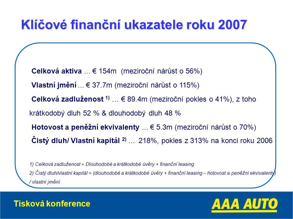 Klíčové finanční ukazatele roku 2007 Celková aktiva...