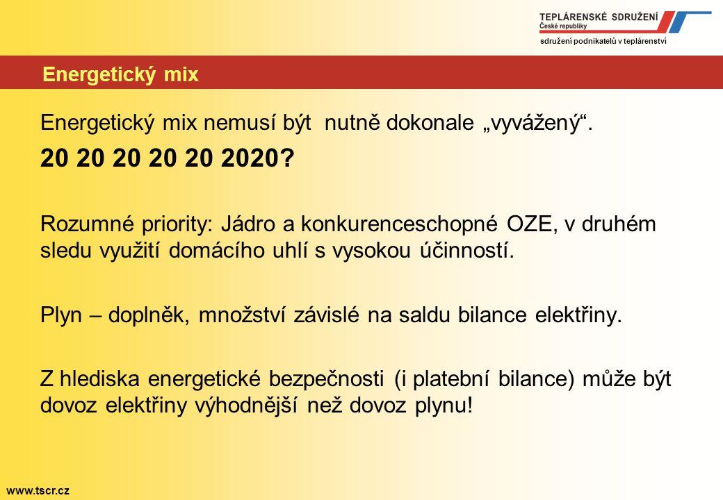 sdružení podnikatelů v teplárenství www.tscr.cz Zatím nezodpovězené otázky - OZE Stávající systém podpory OZE naprosto neudržitelný. Nezbytný je důraz