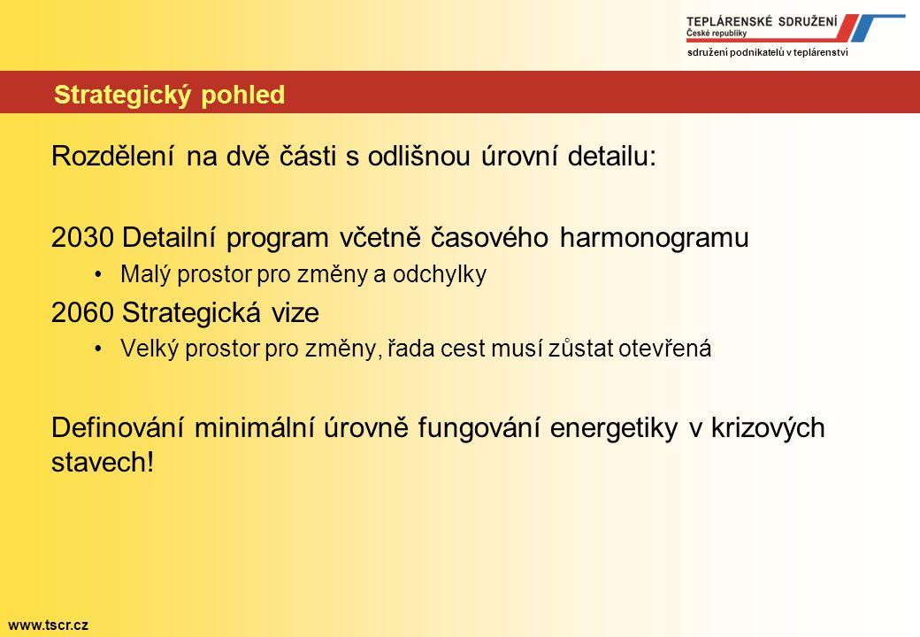 """sdružení podnikatelů v teplárenství www.tscr.cz Energetický mix Energetický mix nemusí být nutně dokonale """"vyvážený ."""