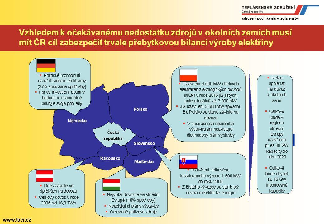 """sdružení podnikatelů v teplárenství www.tscr.cz Energetický mix EU je všechno jen ne """"vyvážený""""!"""