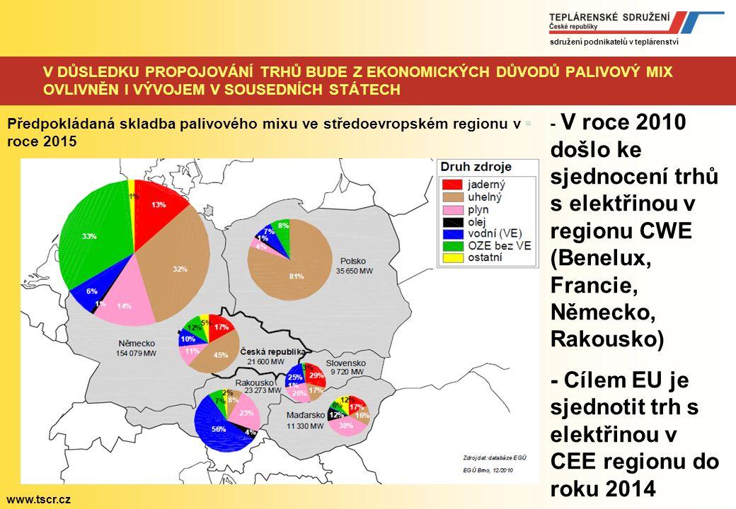 sdružení podnikatelů v teplárenství www.tscr.cz ČR V ROCE 2009 EXPORTOVALA ELEKTŘINU DO NĚMECKA, RAKOUSKA A NA SLOVENSKO.
