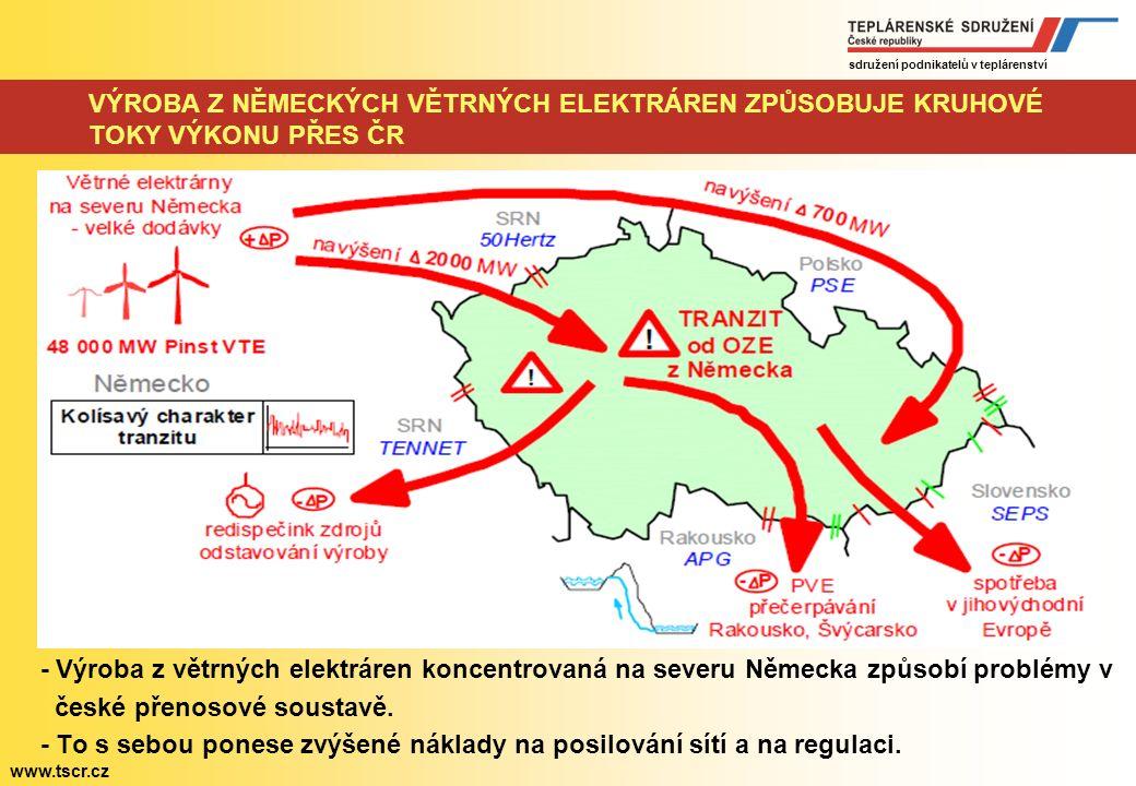 sdružení podnikatelů v teplárenství www.tscr.cz V DŮSLEDKU PROPOJOVÁNÍ TRHŮ BUDE Z EKONOMICKÝCH DŮVODŮ PALIVOVÝ MIX OVLIVNĚN I VÝVOJEM V SOUSEDNÍCH STÁTECH  - V roce 2010 došlo ke sjednocení trhů s elektřinou v regionu CWE (Benelux, Francie, Německo, Rakousko)  - Cílem EU je sjednotit trh s elektřinou v CEE regionu do roku 2014 Předpokládaná skladba palivového mixu ve středoevropském regionu v roce 2015