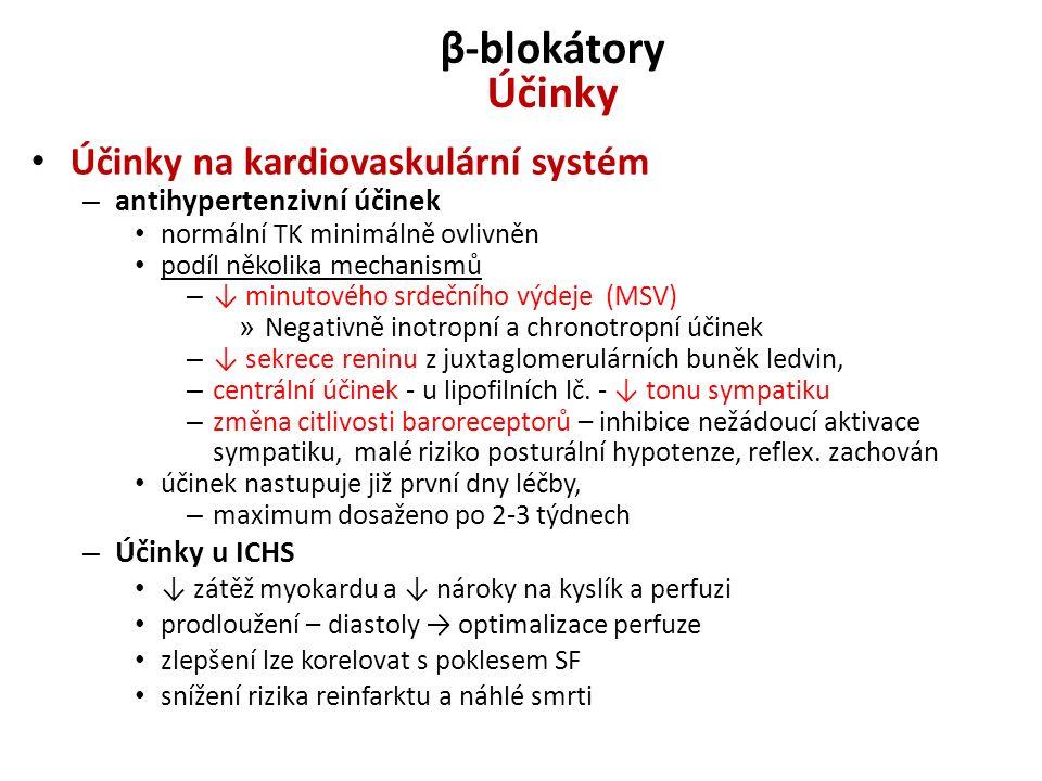 β-blokátory Účinky Účinky na kardiovaskulární systém – antihypertenzivní účinek normální TK minimálně ovlivněn podíl několika mechanismů – ↓ minutovéh