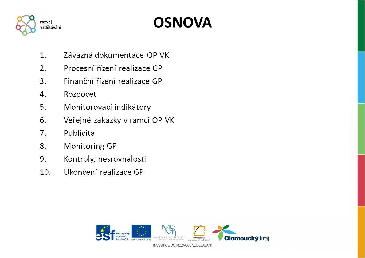 Základní vymezení  Kapitola 7 PpP: Postupy pro zadávání zakázek při pořizování zboží, služeb či stavebních prací z prostředků finanční podpory OP VK  Zákon č.