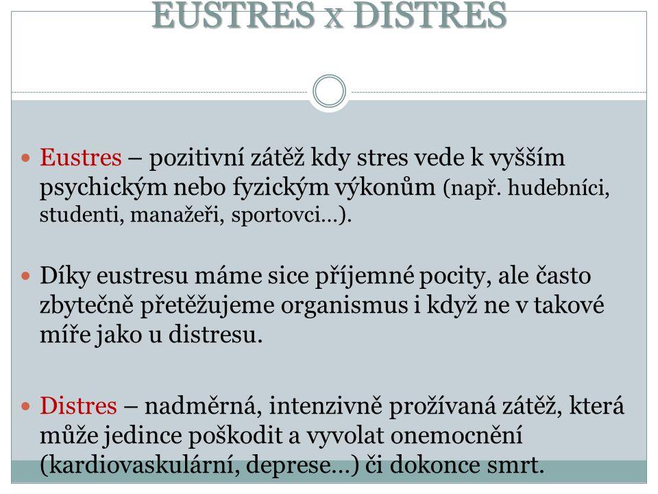 EUSTRES X DISTRES Eustres – pozitivní zátěž kdy stres vede k vyšším psychickým nebo fyzickým výkonům (např.