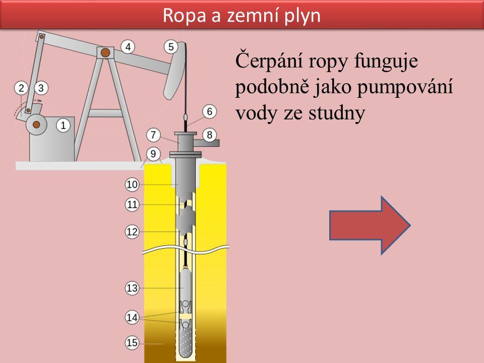 Ropa a zemní plyn Čerpání ropy funguje podobně jako pumpování vody ze studny