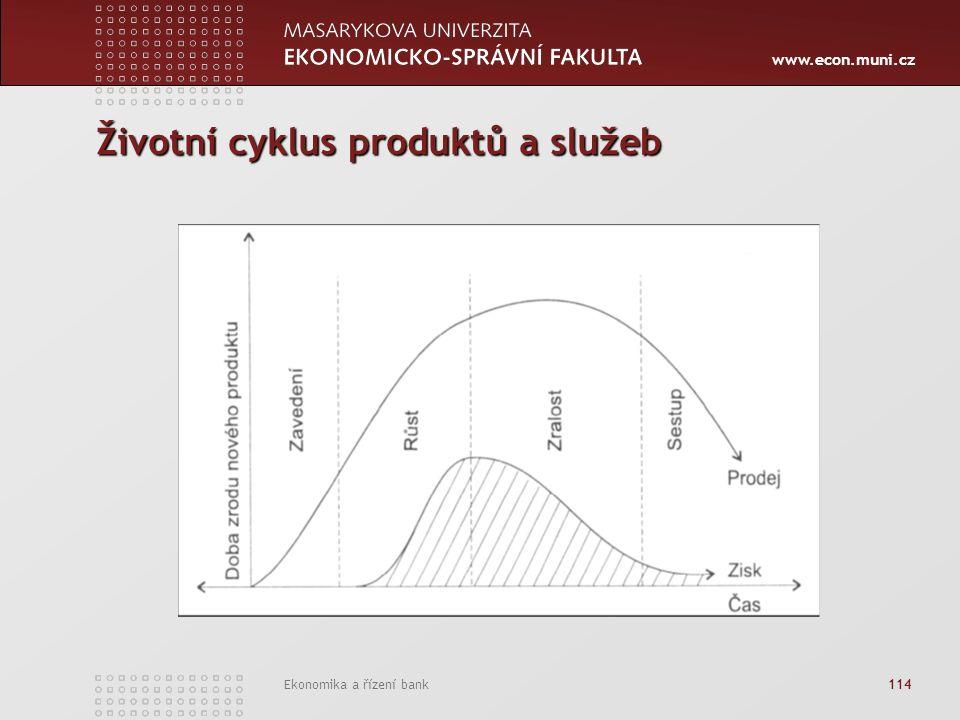 www.econ.muni.cz Ekonomika a řízení bank 114 Životní cyklus produktů a služeb