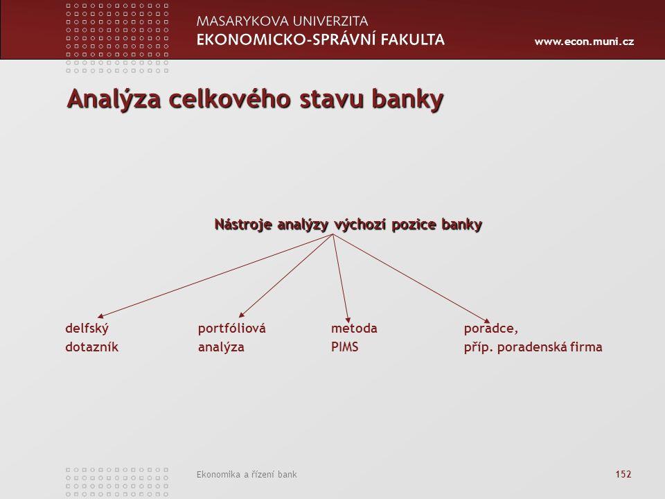www.econ.muni.cz Ekonomika a řízení bank 152 Analýza celkového stavu banky Nástroje analýzy výchozí pozice banky delfský portfóliová metoda poradce, dotazníkanalýzaPIMSpříp.
