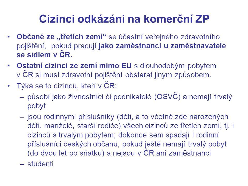 """Cizinci odkázáni na komerční ZP Občané ze """"třetích zemí se účastní veřejného zdravotního pojištění, pokud pracují jako zaměstnanci u zaměstnavatele se sídlem v ČR."""