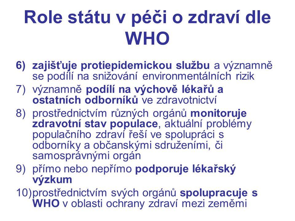Role státu v péči o zdraví dle WHO 6)zajišťuje protiepidemickou službu a významně se podílí na snižování environmentálních rizik 7)významně podílí na výchově lékařů a ostatních odborníků ve zdravotnictví 8)prostřednictvím různých orgánů monitoruje zdravotní stav populace, aktuální problémy populačního zdraví řeší ve spolupráci s odborníky a občanskými sdruženími, či samosprávnými orgán 9)přímo nebo nepřímo podporuje lékařský výzkum 10)prostřednictvím svých orgánů spolupracuje s WHO v oblasti ochrany zdraví mezi zeměmi