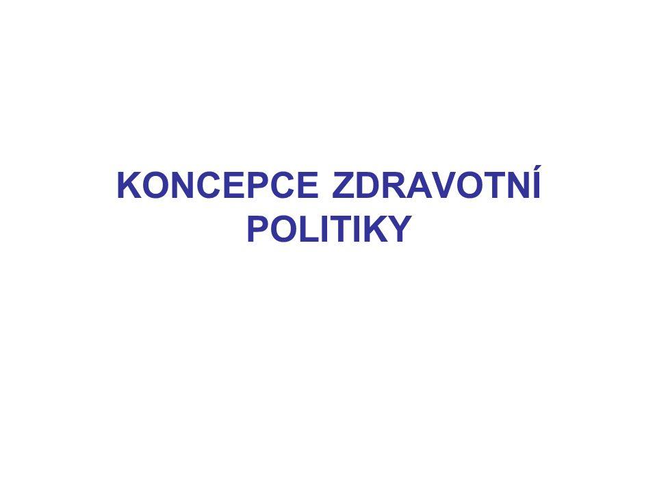 KONCEPCE ZDRAVOTNÍ POLITIKY