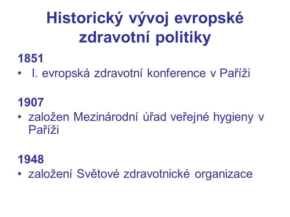 Historický vývoj evropské zdravotní politiky 1851 I.