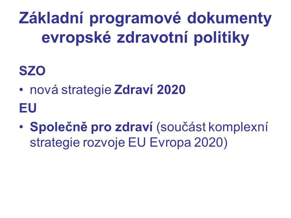 Základní programové dokumenty evropské zdravotní politiky SZO nová strategie Zdraví 2020 EU Společně pro zdraví (součást komplexní strategie rozvoje EU Evropa 2020)