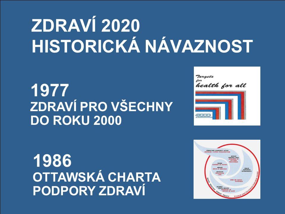 ZDRAVÍ 2020 HISTORICKÁ NÁVAZNOST 1977 ZDRAVÍ PRO VŠECHNY DO ROKU 2000 1986 OTTAWSKÁ CHARTA PODPORY ZDRAVÍ