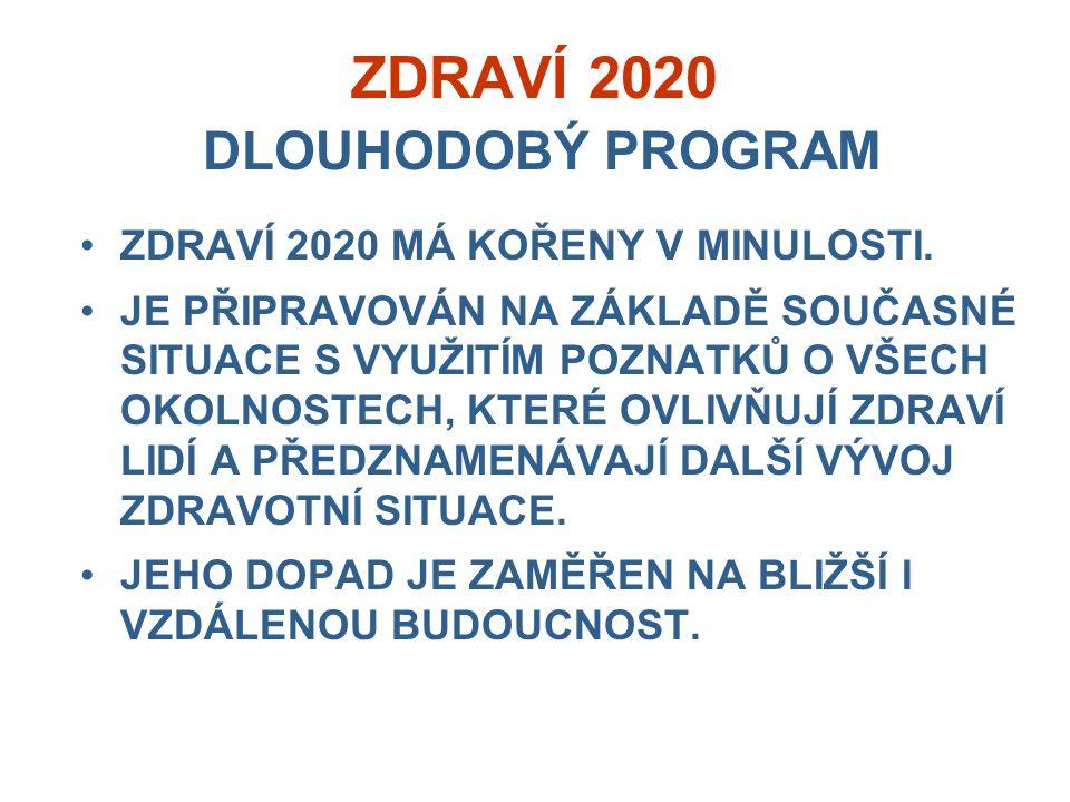 ZDRAVÍ 2020 DLOUHODOBÝ PROGRAM ZDRAVÍ 2020 MÁ KOŘENY V MINULOSTI.