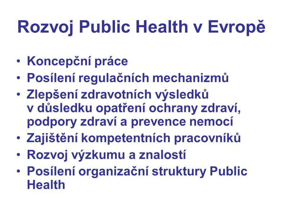 Rozvoj Public Health v Evropě Koncepční práce Posílení regulačních mechanizmů Zlepšení zdravotních výsledků v důsledku opatření ochrany zdraví, podpory zdraví a prevence nemocí Zajištění kompetentních pracovníků Rozvoj výzkumu a znalostí Posílení organizační struktury Public Health