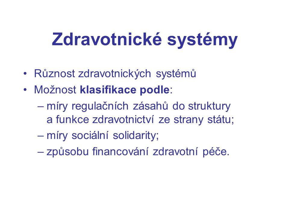 Zdravotnické systémy Různost zdravotnických systémů Možnost klasifikace podle: –míry regulačních zásahů do struktury a funkce zdravotnictví ze strany státu; –míry sociální solidarity; –způsobu financování zdravotní péče.