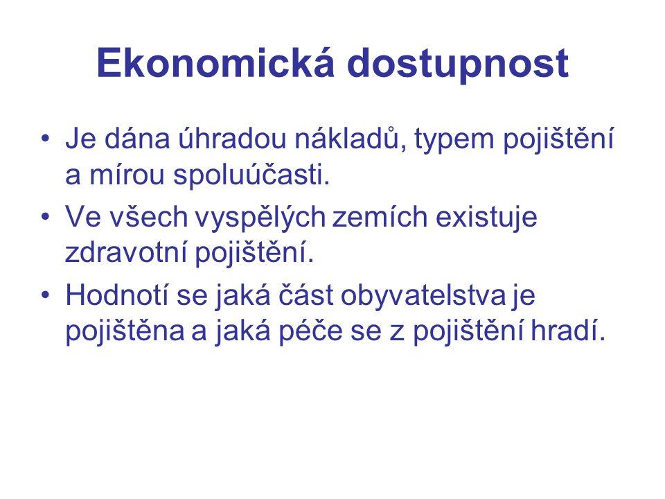 Ekonomická dostupnost Je dána úhradou nákladů, typem pojištění a mírou spoluúčasti.