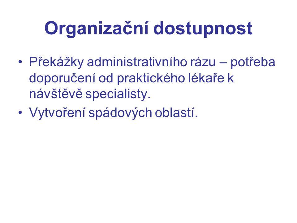 Organizační dostupnost Překážky administrativního rázu – potřeba doporučení od praktického lékaře k návštěvě specialisty.