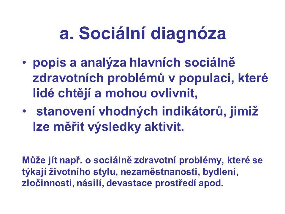 a. Sociální diagnóza popis a analýza hlavních sociálně zdravotních problémů v populaci, které lidé chtějí a mohou ovlivnit, stanovení vhodných indikát