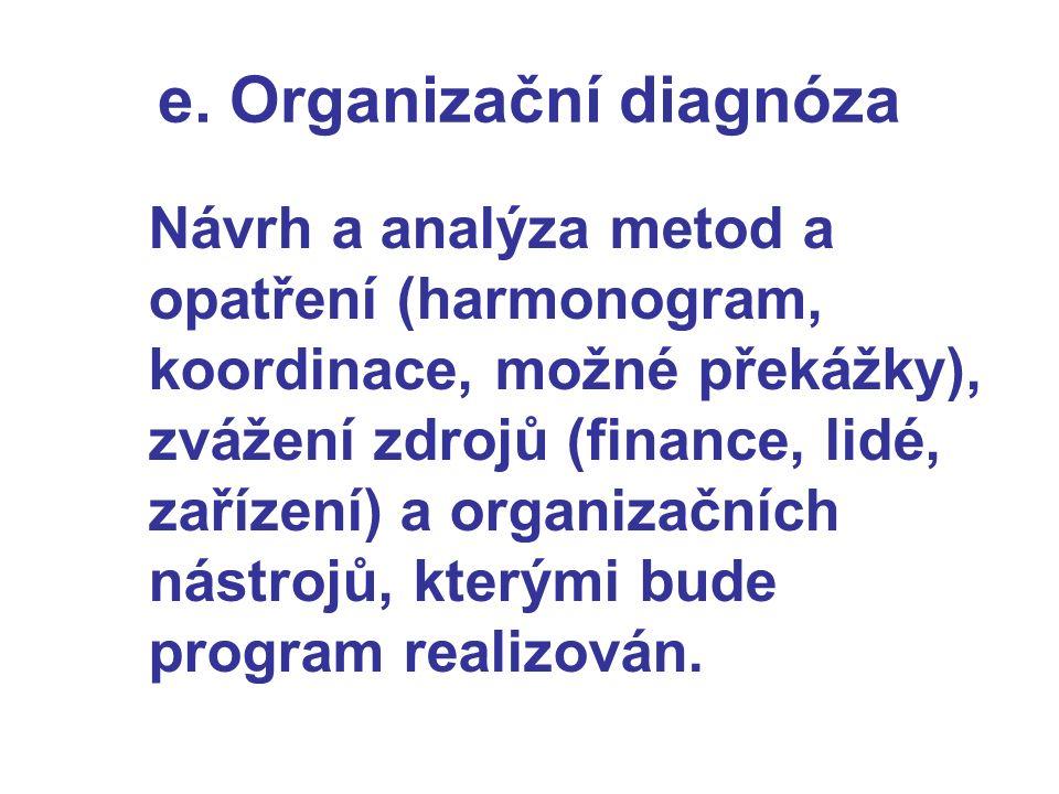 e. Organizační diagnóza Návrh a analýza metod a opatření (harmonogram, koordinace, možné překážky), zvážení zdrojů (finance, lidé, zařízení) a organiz