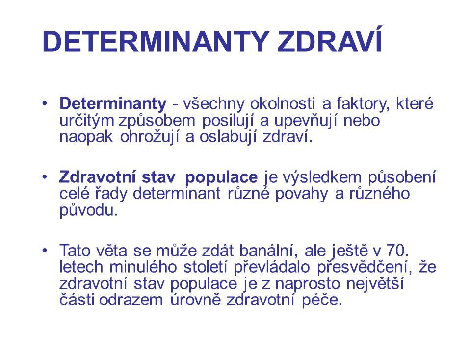 Determinanty - všechny okolnosti a faktory, které určitým způsobem posilují a upevňují nebo naopak ohrožují a oslabují zdraví.