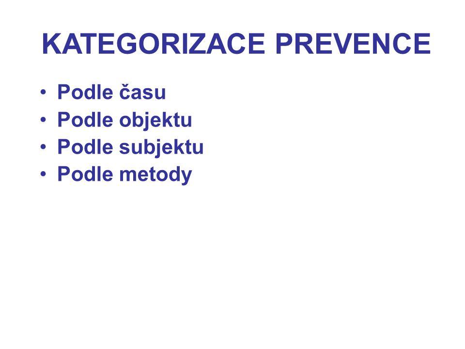 KATEGORIZACE PREVENCE Podle času Podle objektu Podle subjektu Podle metody