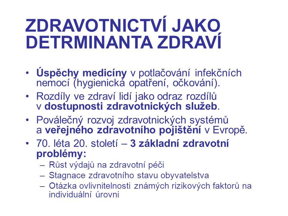 ZDRAVOTNICTVÍ JAKO DETRMINANTA ZDRAVÍ Úspěchy medicíny v potlačování infekčních nemocí (hygienická opatření, očkování).